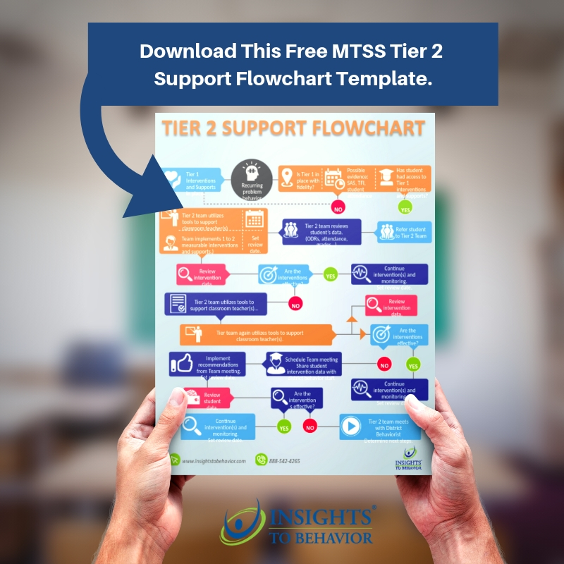 Download This Free MTSS Tier 2 Support Flowchart Template.
